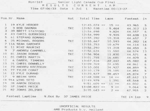 2001 Tkc Canada Cup By Square D Race Results
